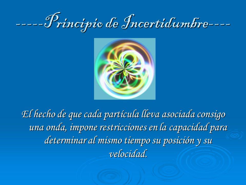 -----Principio de Incertidumbre---- El hecho de que cada partícula lleva asociada consigo una onda, impone restricciones en la capacidad para determin