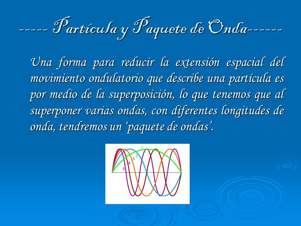 ----- Partícula y Paquete de Onda------ Una forma para reducir la extensión espacial del movimiento ondulatorio que describe una partícula es por medi