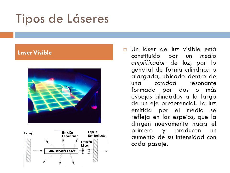 Tipos de Láseres Un láser de luz visible está constituido por un medio amplificador de luz, por lo general de forma cilíndrica o alargada, ubicado den
