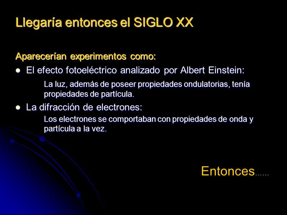 Llegaría entonces el SIGLO XX Aparecerían experimentos como: El efecto fotoeléctrico analizado por Albert Einstein: El efecto fotoeléctrico analizado