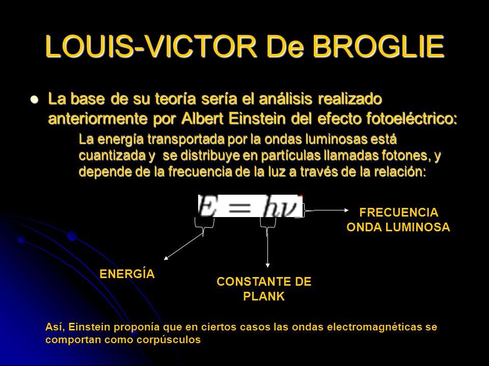 LOUIS-VICTOR De BROGLIE La base de su teoría sería el análisis realizado anteriormente por Albert Einstein del efecto fotoeléctrico: La base de su teo