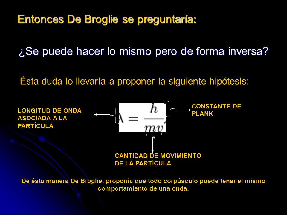La hipótesis de De Broglie se confirmaría tres años después tras la realización de algunos experimentos: George Paget Thomson: pasó un haz de electrones a través de una delgada placa de metal y observó los diferentes esquemas predichos.