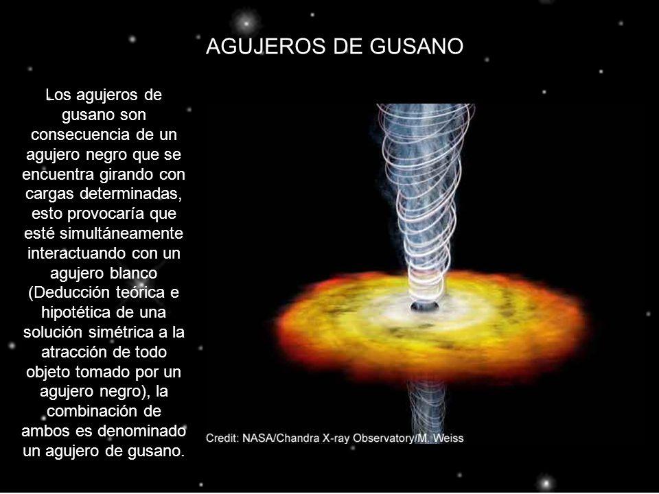 AGUJEROS DE GUSANO Los agujeros de gusano son consecuencia de un agujero negro que se encuentra girando con cargas determinadas, esto provocaría que e