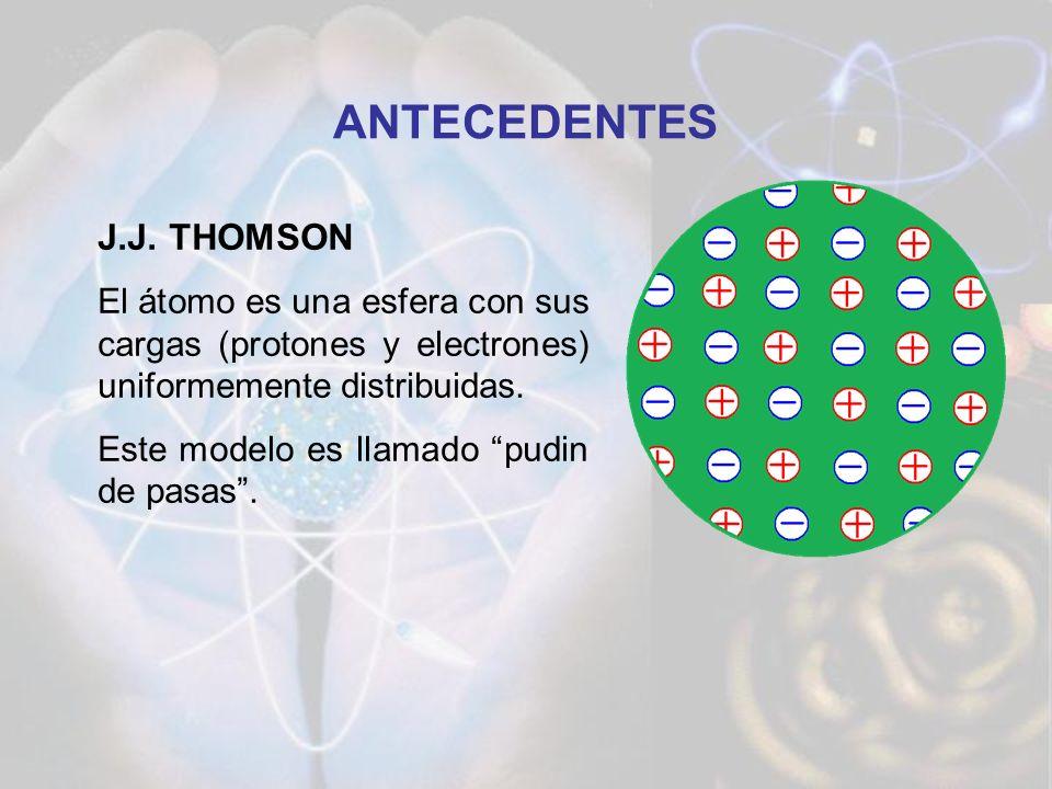 ERNEST RUTHERFORD El átomo es una esfera con un NÚCLEO cargado positivamente y sus electrones están situados alrededor de dicho núcleo.