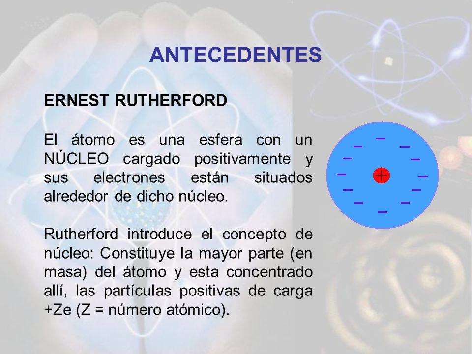 ERNEST RUTHERFORD El átomo es una esfera con un NÚCLEO cargado positivamente y sus electrones están situados alrededor de dicho núcleo. Rutherford int