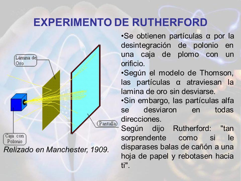 EXPERIMENTO DE RUTHERFORD Se obtienen partículas α por la desintegración de polonio en una caja de plomo con un orificio. Según el modelo de Thomson,