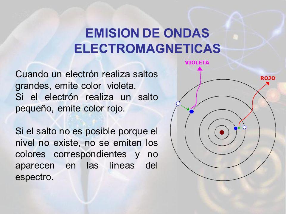 EMISION DE ONDAS ELECTROMAGNETICAS Cuando un electrón realiza saltos grandes, emite color violeta. Si el electrón realiza un salto pequeño, emite colo