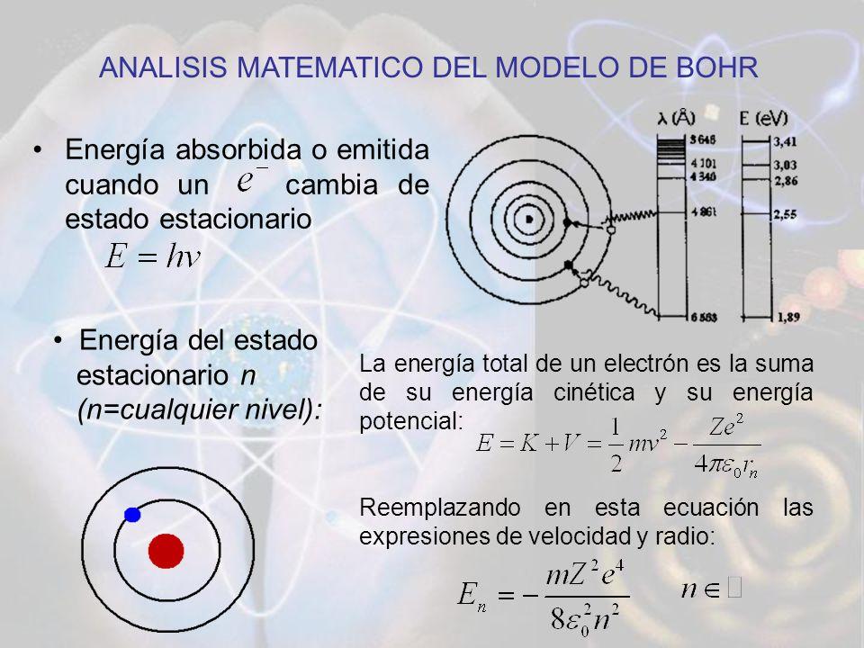 Energía absorbida o emitida cuando un cambia de estado estacionario Energía del estado estacionario n (n=cualquier nivel): ANALISIS MATEMATICO DEL MOD