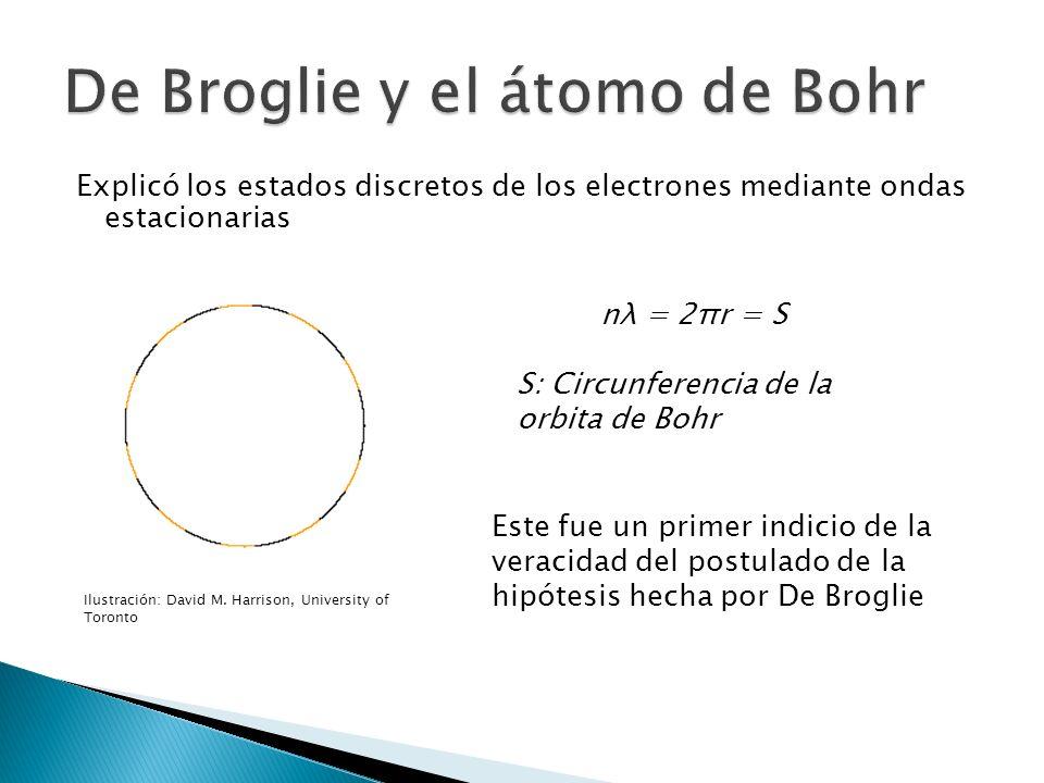 Dado que el valor de h es demasiado pequeño, el efecto ondulatorio sólo es apreciable en partículas de tamaño subatómico: electrones.