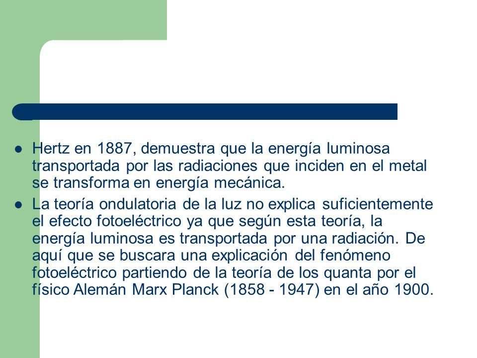 Hertz en 1887, demuestra que la energía luminosa transportada por las radiaciones que inciden en el metal se transforma en energía mecánica. La teoría
