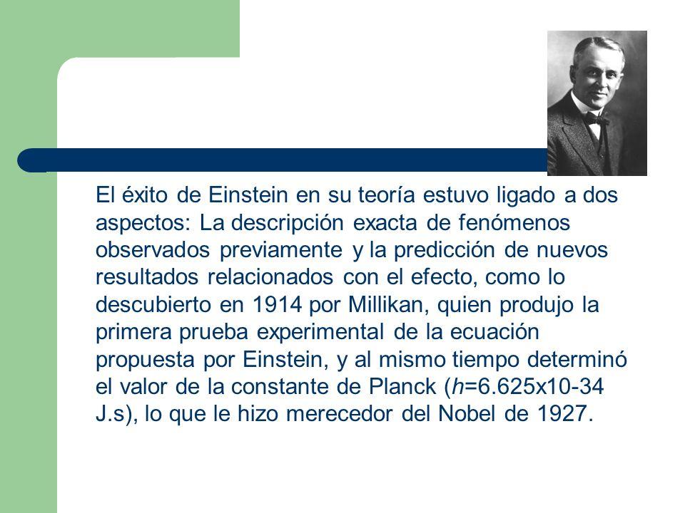 El éxito de Einstein en su teoría estuvo ligado a dos aspectos: La descripción exacta de fenómenos observados previamente y la predicción de nuevos re
