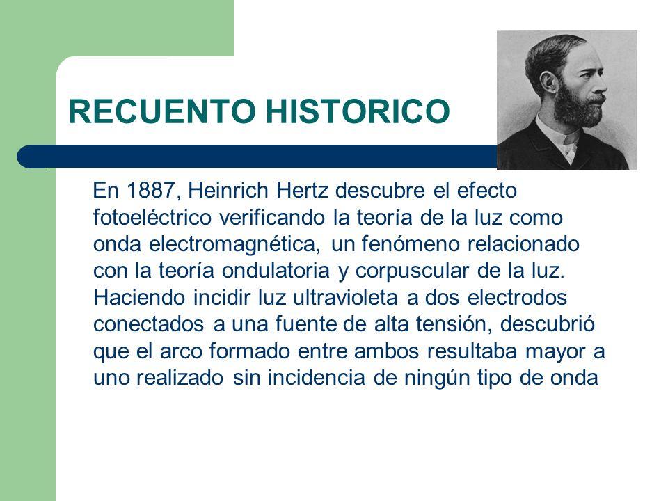 RECUENTO HISTORICO En 1887, Heinrich Hertz descubre el efecto fotoeléctrico verificando la teoría de la luz como onda electromagnética, un fenómeno re