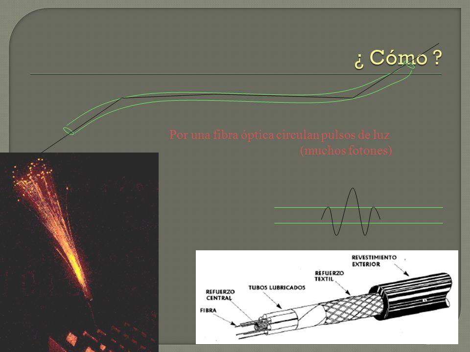 Por una fibra óptica circulan pulsos de luz (muchos fotones)