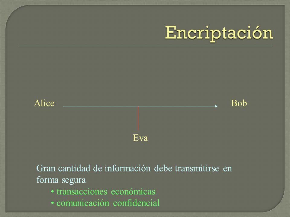Alice Bob Eva Gran cantidad de información debe transmitirse en forma segura transacciones económicas comunicación confidencial