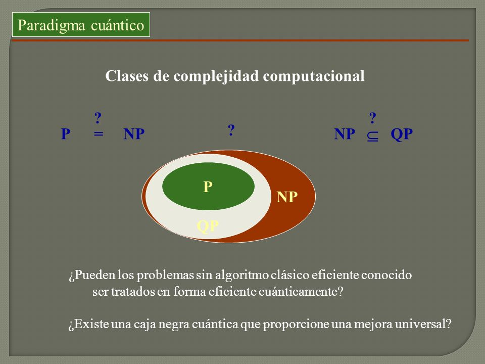Elementos básicos de IC El qubit Podemos utilizar un electrón para implementar un bit = 0= 1| > Principio de superposición | 0 > + | 1 > Un registro cuántico puede hallarse en una superposición de registros clásicos ej: | 001001 > + | 101001 > + | 001001 > + | 101001 >