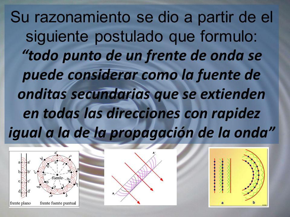Su razonamiento se dio a partir de el siguiente postulado que formulo: todo punto de un frente de onda se puede considerar como la fuente de onditas s