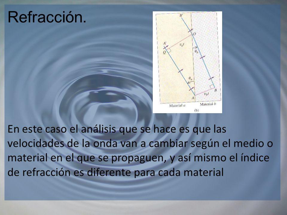 Refracción. En este caso el análisis que se hace es que las velocidades de la onda van a cambiar según el medio o material en el que se propaguen, y a