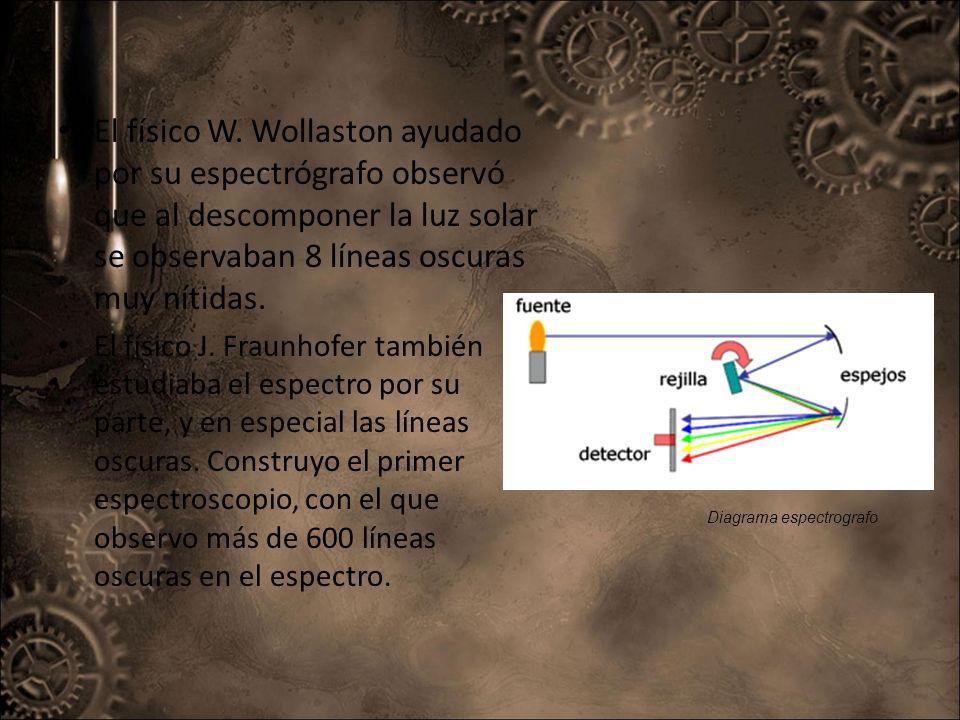 El físico W. Wollaston ayudado por su espectrógrafo observó que al descomponer la luz solar se observaban 8 líneas oscuras muy nítidas. El físico J. F