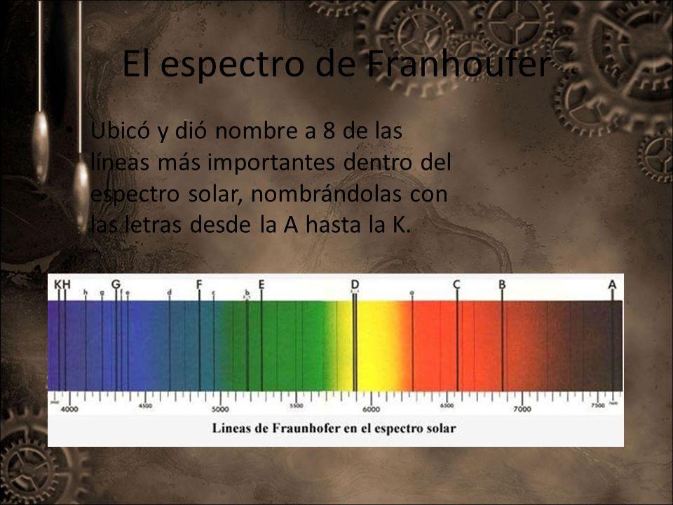 El espectro de Franhoufer Ubicó y dió nombre a 8 de las líneas más importantes dentro del espectro solar, nombrándolas con las letras desde la A hasta