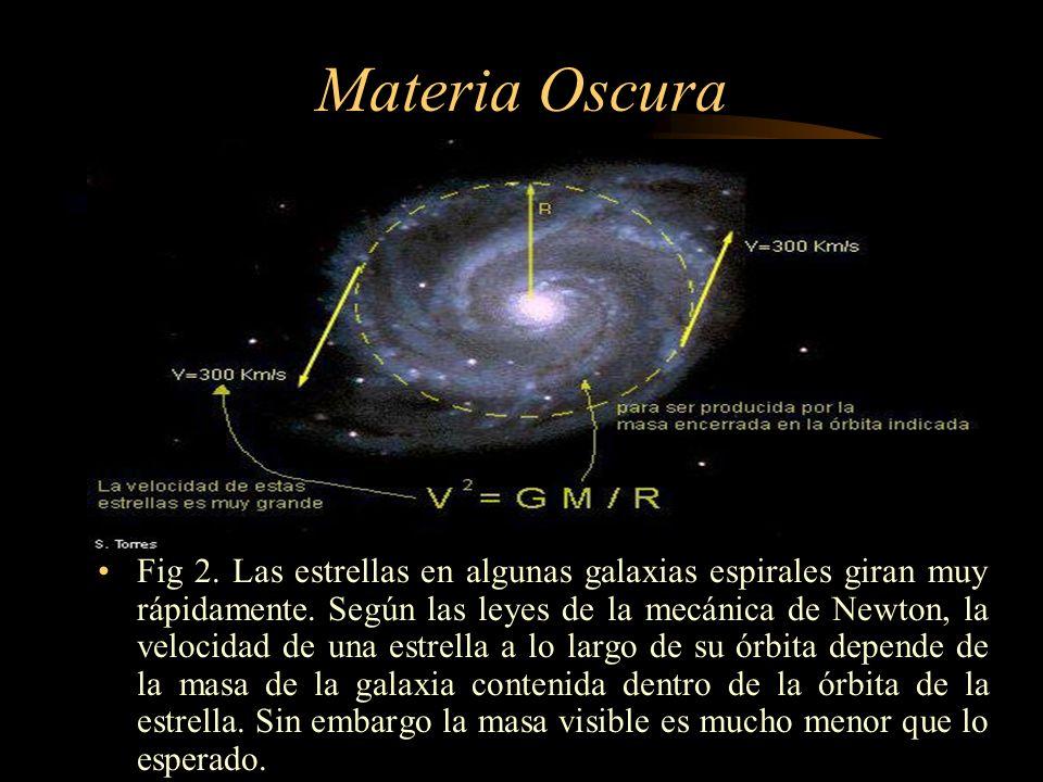 Materia Oscura Fig 2. Las estrellas en algunas galaxias espirales giran muy rápidamente. Según las leyes de la mecánica de Newton, la velocidad de una