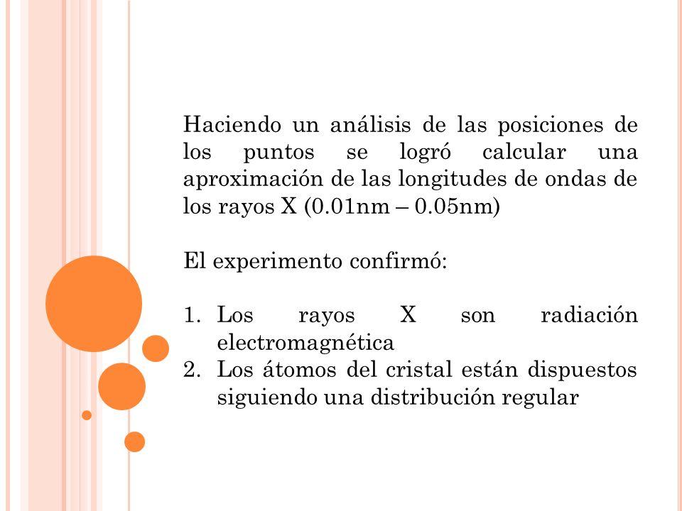 Haciendo un análisis de las posiciones de los puntos se logró calcular una aproximación de las longitudes de ondas de los rayos X (0.01nm – 0.05nm) El experimento confirmó: 1.Los rayos X son radiación electromagnética 2.Los átomos del cristal están dispuestos siguiendo una distribución regular