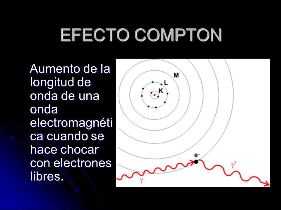 Aumento de la longitud de onda de una onda electromagnéti ca cuando se hace chocar con electrones libres. Aumento de la longitud de onda de una onda e