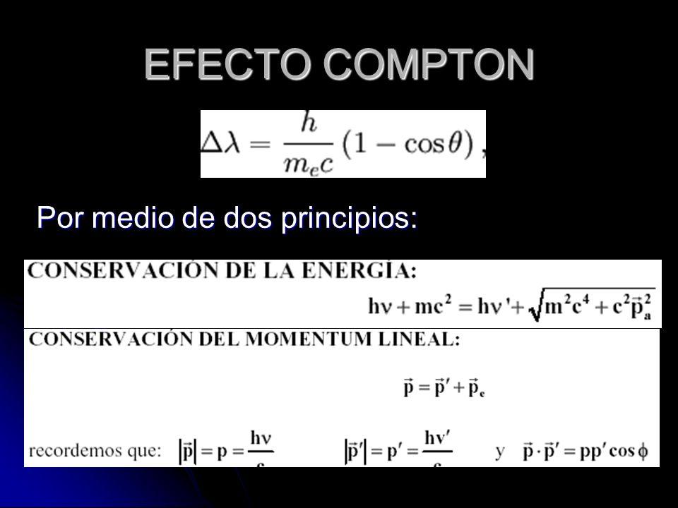 Explica dos características de la mecánica cuántica: Explica dos características de la mecánica cuántica: Dualidad onda partícula Dualidad onda partícula Cuantización de la energía Cuantización de la energía EFECTO COMPTON