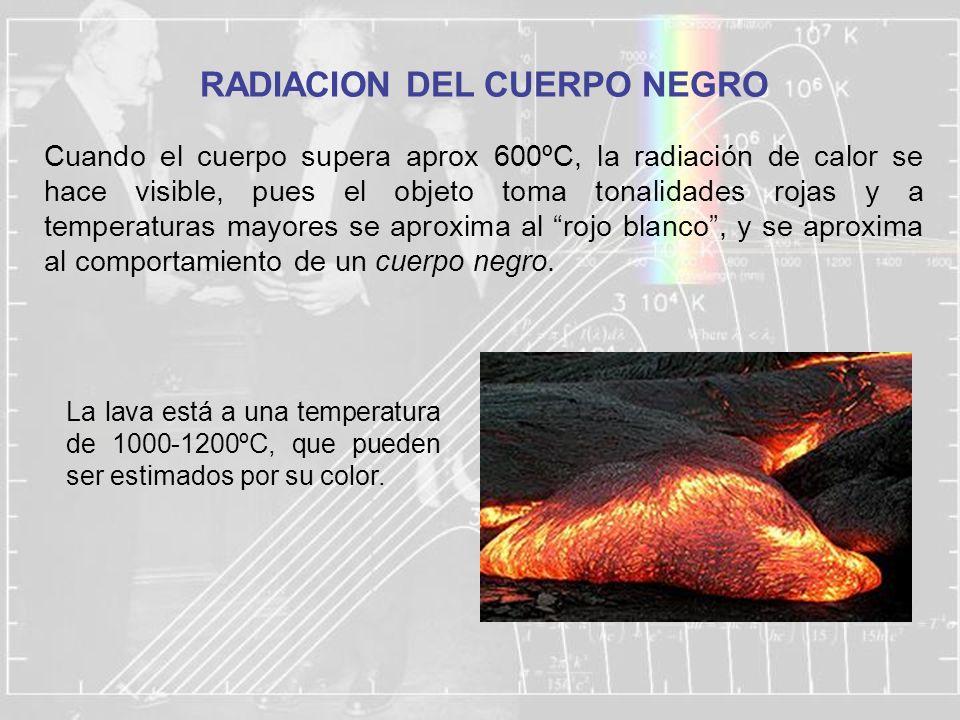 RADIACION DEL CUERPO NEGRO Cuando el cuerpo supera aprox 600ºC, la radiación de calor se hace visible, pues el objeto toma tonalidades rojas y a tempe
