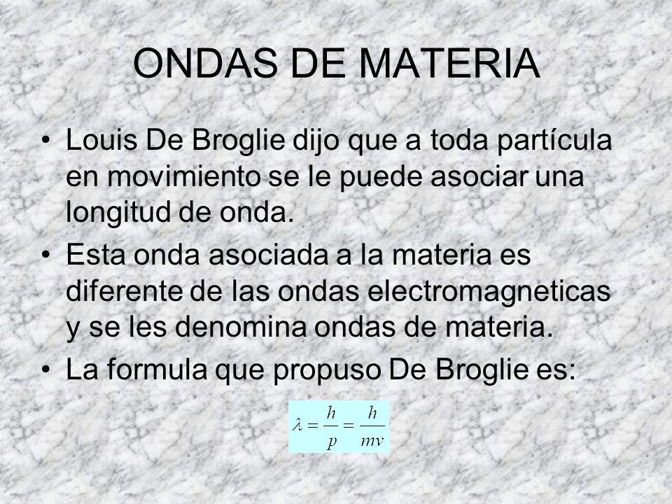 ONDAS DE MATERIA Louis De Broglie dijo que a toda partícula en movimiento se le puede asociar una longitud de onda. Esta onda asociada a la materia es