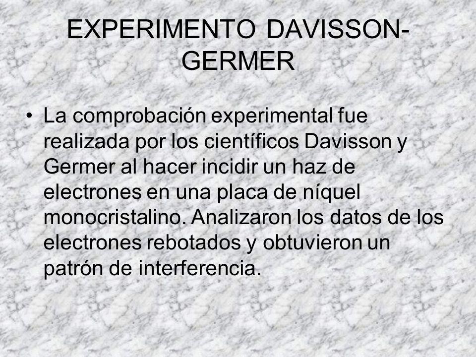 EXPERIMENTO DAVISSON- GERMER La comprobación experimental fue realizada por los científicos Davisson y Germer al hacer incidir un haz de electrones en