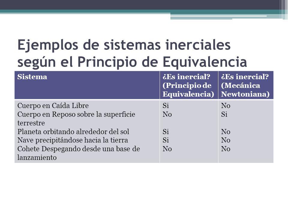 Ejemplos de sistemas inerciales según el Principio de Equivalencia Sistema¿Es inercial? (Principio de Equivalencia) ¿Es inercial? (Mecánica Newtoniana