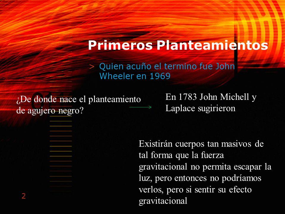 2 Primeros Planteamientos >Quien acuño el termino fue John Wheeler en 1969 ¿De donde nace el planteamiento de agujero negro? En 1783 John Michell y La