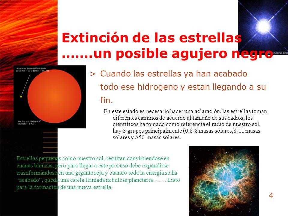 Extinción de las estrellas …….un posible agujero negro >Cuando las estrellas ya han acabado todo ese hidrogeno y estan llegando a su fin. En este esta