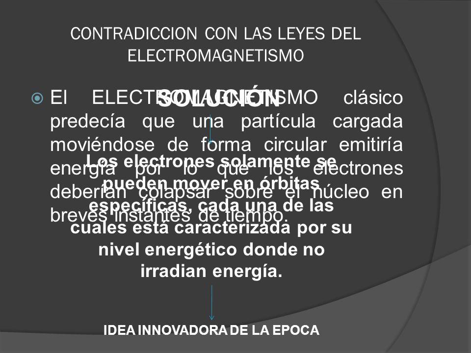 CONTRADICCION CON LAS LEYES DEL ELECTROMAGNETISMO El ELECTROMAGNETISMO clásico predecía que una partícula cargada moviéndose de forma circular emitirí