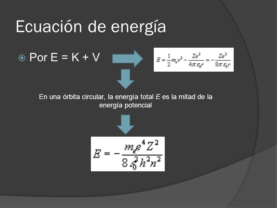 Ecuación de energía Por E = K + V En una órbita circular, la energía total E es la mitad de la energía potencial