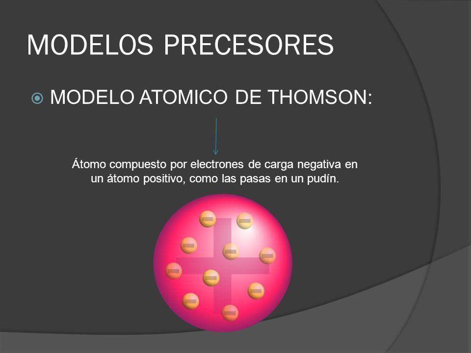 MODELOS PRECESORES MODELO ATOMICO DE THOMSON: Átomo compuesto por electrones de carga negativa en un átomo positivo, como las pasas en un pudín.