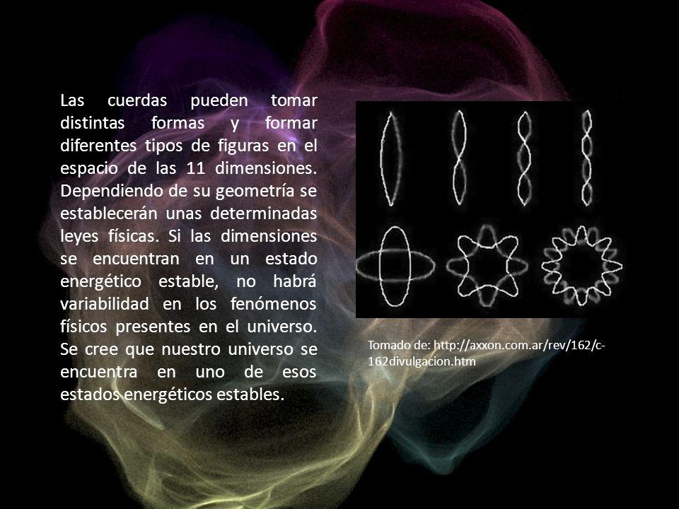 Tomado de: http://bp0.blogger.com/ _jA2sei6dZ-g/SBt5Ht-9wjI/AAAAAAAAACM/ mttayjCxeJo/s320/Multiverso.jpg Esta teoría propone además la existencia de un sin número de universos similares al nuestro confinados en un espacio denominado el multiverso.