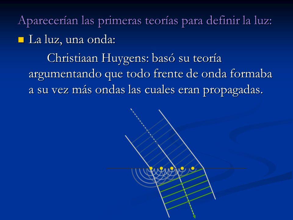 Aparecerían las primeras teorías para definir la luz: La luz, una onda: La luz, una onda: Christiaan Huygens: basó su teoría argumentando que todo frente de onda formaba a su vez más ondas las cuales eran propagadas.