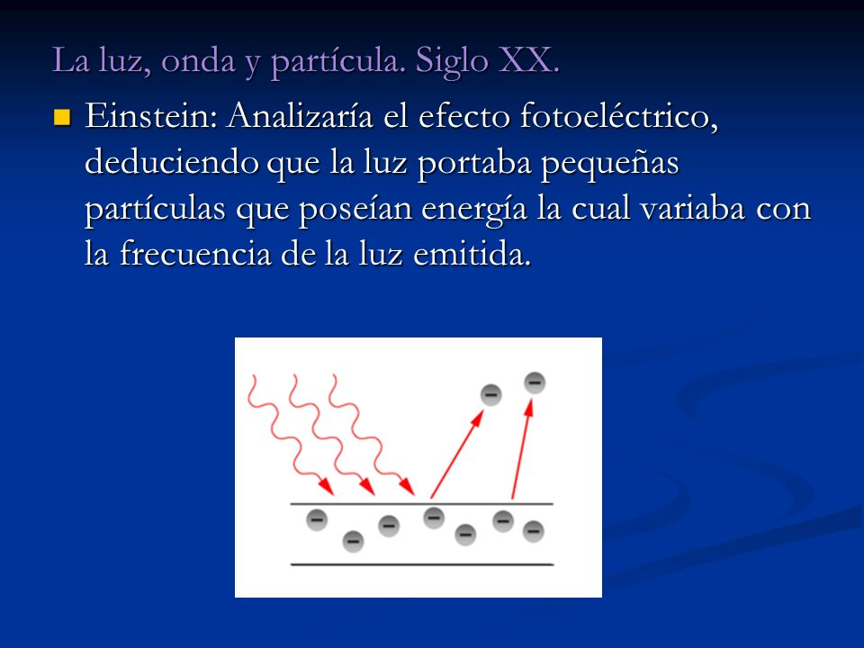 La luz, onda y partícula. Siglo XX. Einstein: Analizaría el efecto fotoeléctrico, deduciendo que la luz portaba pequeñas partículas que poseían energí
