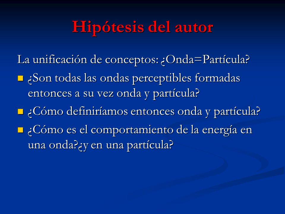 Hipótesis del autor La unificación de conceptos: ¿Onda=Partícula.