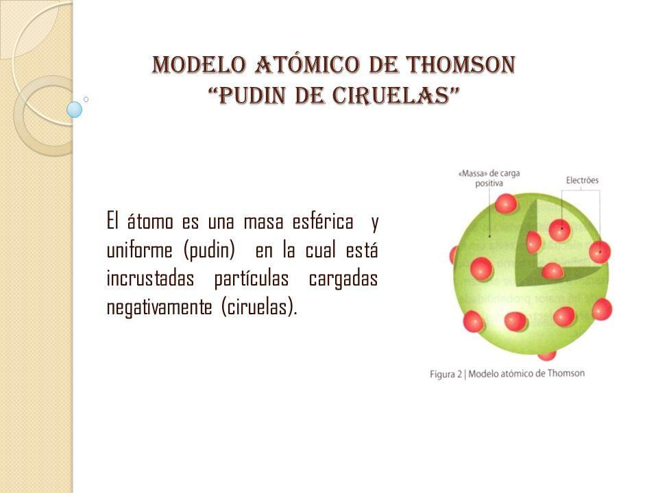 MODELO ATÓMICO DE THOMSON PUDIN DE CIRUELAS El átomo es una masa esférica y uniforme (pudin) en la cual está incrustadas partículas cargadas negativam