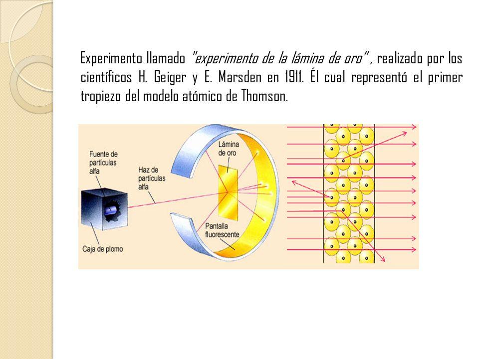 Arriba: Resultados esperados: Las partículas alfa pasando a través del modelo del pudin sin verse alteradas.