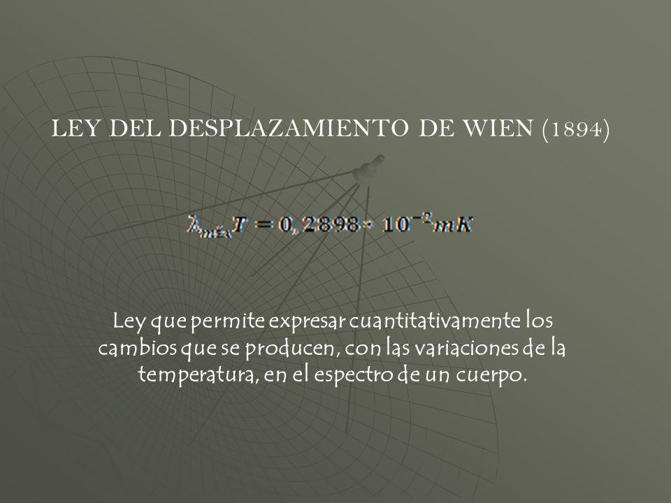Wien estableció la siguiente relación para calcular la densidad de energía radiada por un cuerpo negro en función de la frecuencia y a una temperatura dada (1896): y son dos constantes arbitrarias