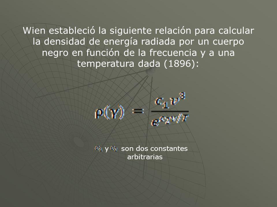 Esta fórmula funciona bastante bien para frecuencias grandes pero para frecuencias pequeñas la curva teórica se aleja de la curva experimental.