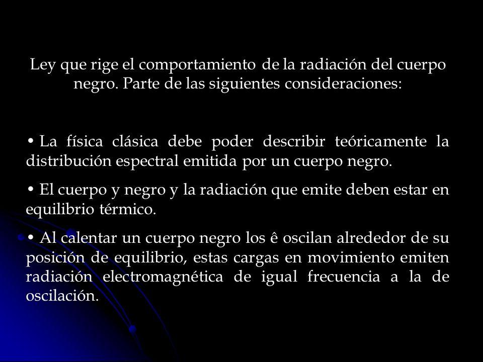 Ley que rige el comportamiento de la radiación del cuerpo negro. Parte de las siguientes consideraciones: La física clásica debe poder describir teóri