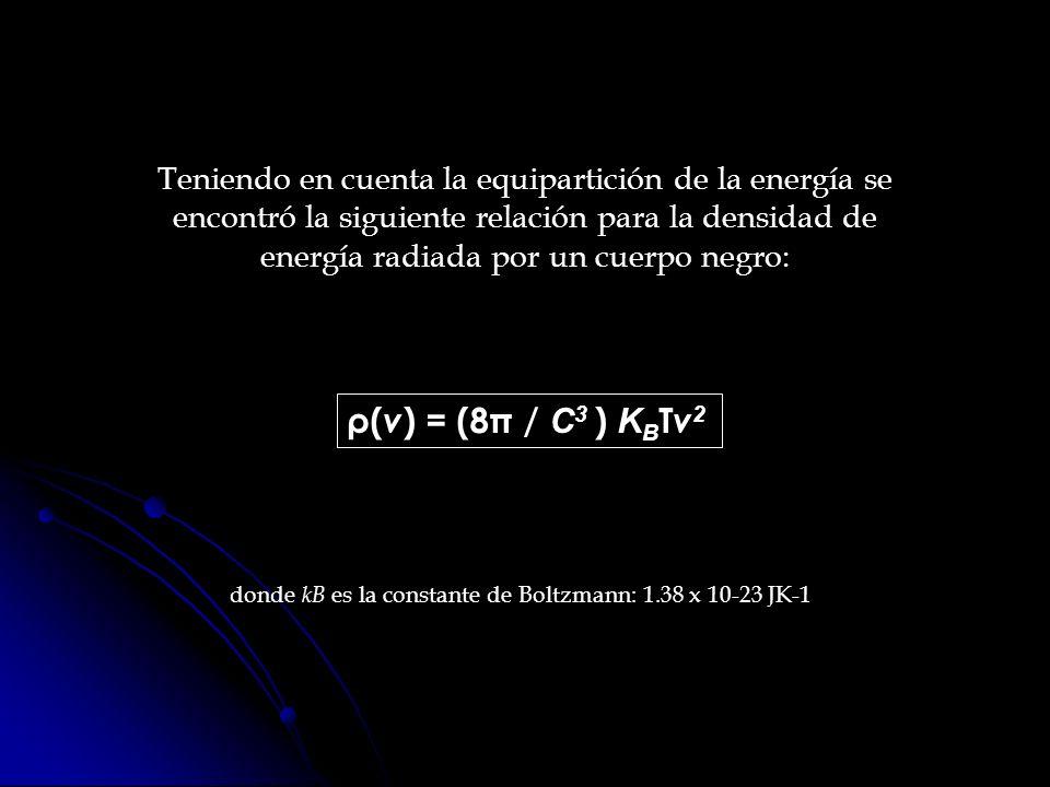 donde kB es la constante de Boltzmann: 1.38 x 10-23 JK-1 Teniendo en cuenta la equipartición de la energía se encontró la siguiente relación para la densidad de energía radiada por un cuerpo negro: ρ( ν ) = (8π / C 3 ) K B T v 2