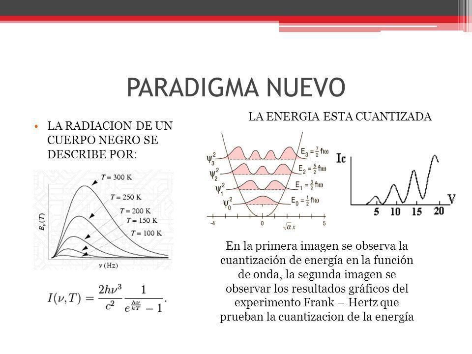 PARADIGMA NUEVO LA RADIACION DE UN CUERPO NEGRO SE DESCRIBE POR: LA ENERGIA ESTA CUANTIZADA En la primera imagen se observa la cuantización de energía