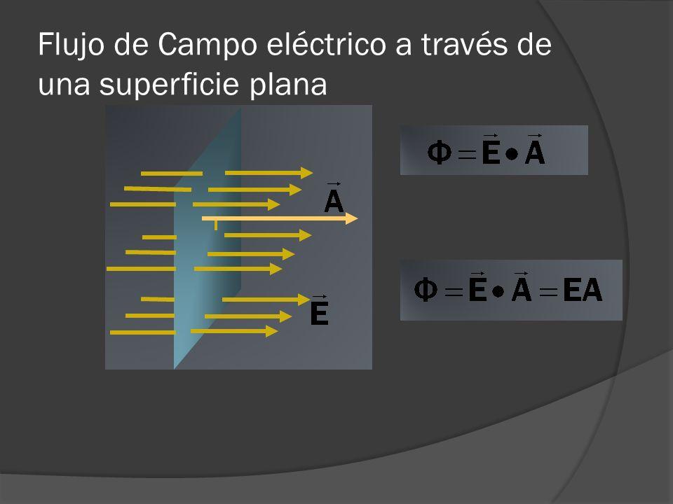 Flujo de Campo eléctrico a través de una superficie plana