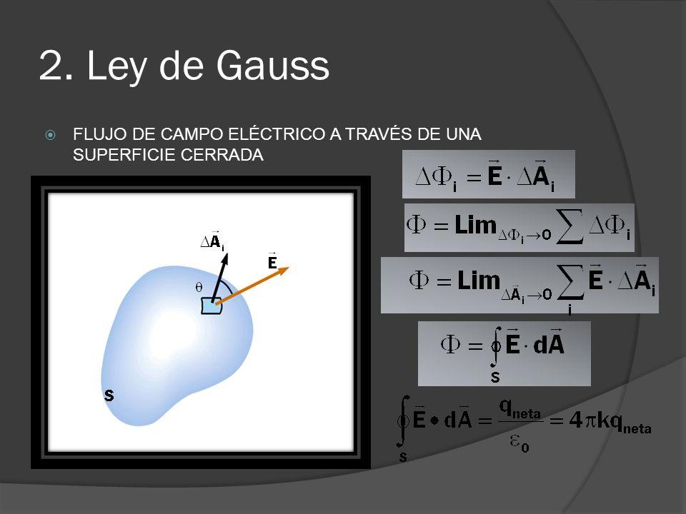 2. Ley de Gauss FLUJO DE CAMPO ELÉCTRICO A TRAVÉS DE UNA SUPERFICIE CERRADA