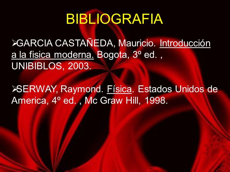 BIBLIOGRAFIA GARCIA CASTAÑEDA, Mauricio. Introducción a la fisica moderna. Bogota, 3º ed., UNIBIBLOS, 2003. SERWAY, Raymond. Física. Estados Unidos de